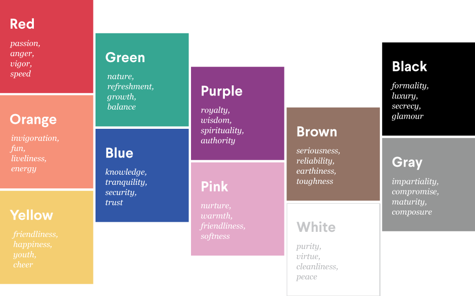 How Do You Choose Colors For A Technology Logo? 99designs