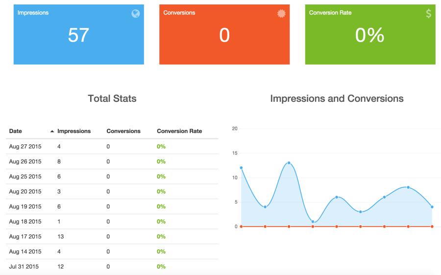 optin-fire-single-stats