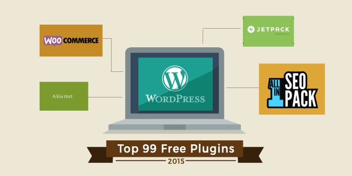 Top 99 Free WordPress Plugins of 2015