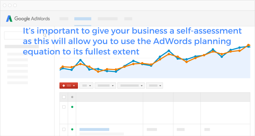 Is AdWords Worth Your Investment? Self-assessment for your business!