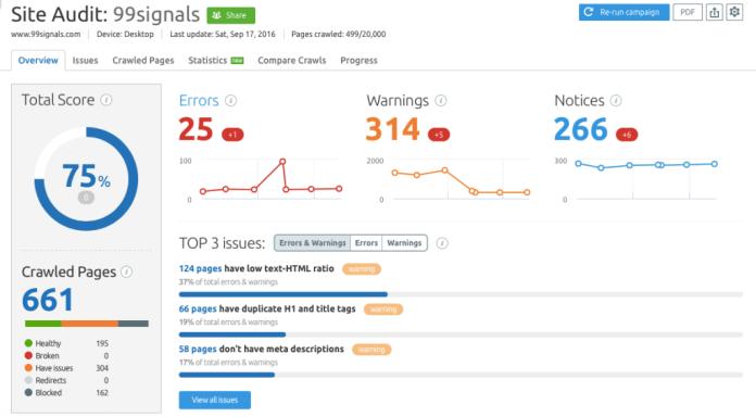 Revisione SEMrush - Audit sito SEMrush