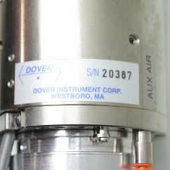 Kubler Encoder Wiring Diagram Warn M8000 Remote Dover Motion Revolution Xl Air Bearing High Speed Spindle