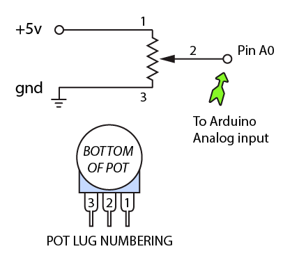 Read a pot, print to Serial Monitor