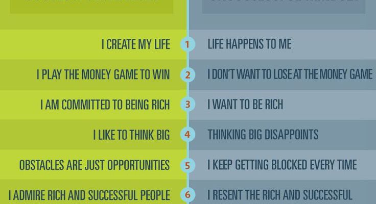 Are you Toxic? Join the 9 day detox | 17 Ways Successful People Think Differently About Money #infographic #business #Money Are you toxic? Take the Quiz -> http://9DayDetox.net