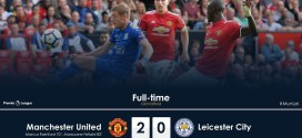 Manchester United vs Leicester 2:0 – All Goals &  Highlights #PremierLeague