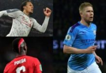 15 Highest Paid Premier League Players