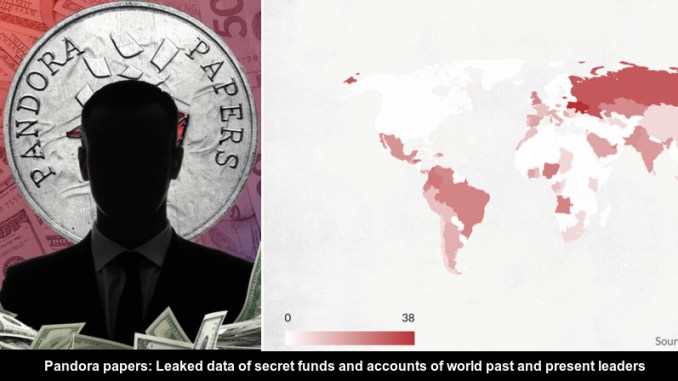 Pandora Papers- Leaked data reveals secret accounts and funds of 133 powerful politicians, past and present world leaders