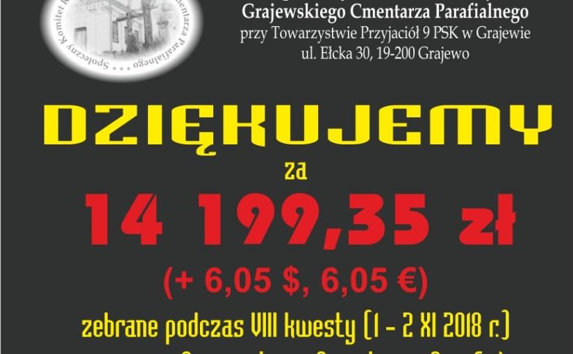 VIII kwesta na renowację grajewskiego cmentarza zakończona