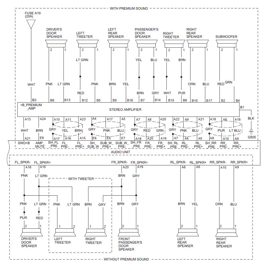 Niedlich Pionier Deh P3100ub Schaltplan Fotos - Elektrische ...