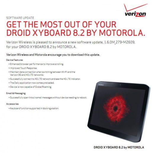 xyboard8-update