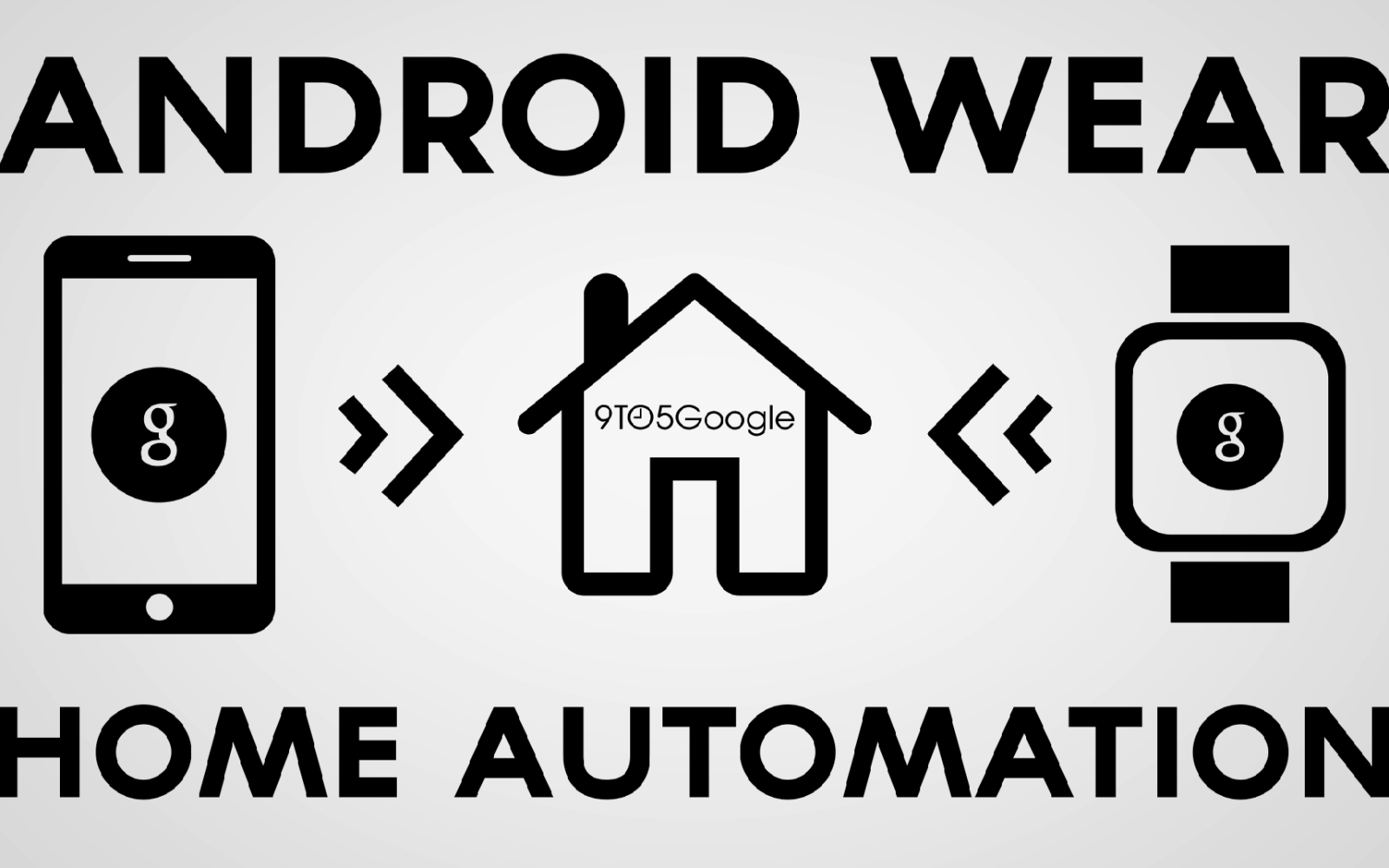 How To Get Started Automating Your Home With Android Wear Video