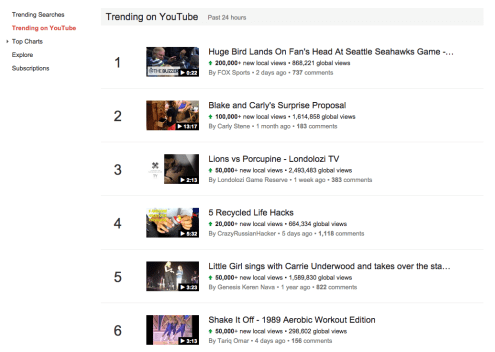 Google Trends - Trending on YouTube 2014-11-11 14-59-37