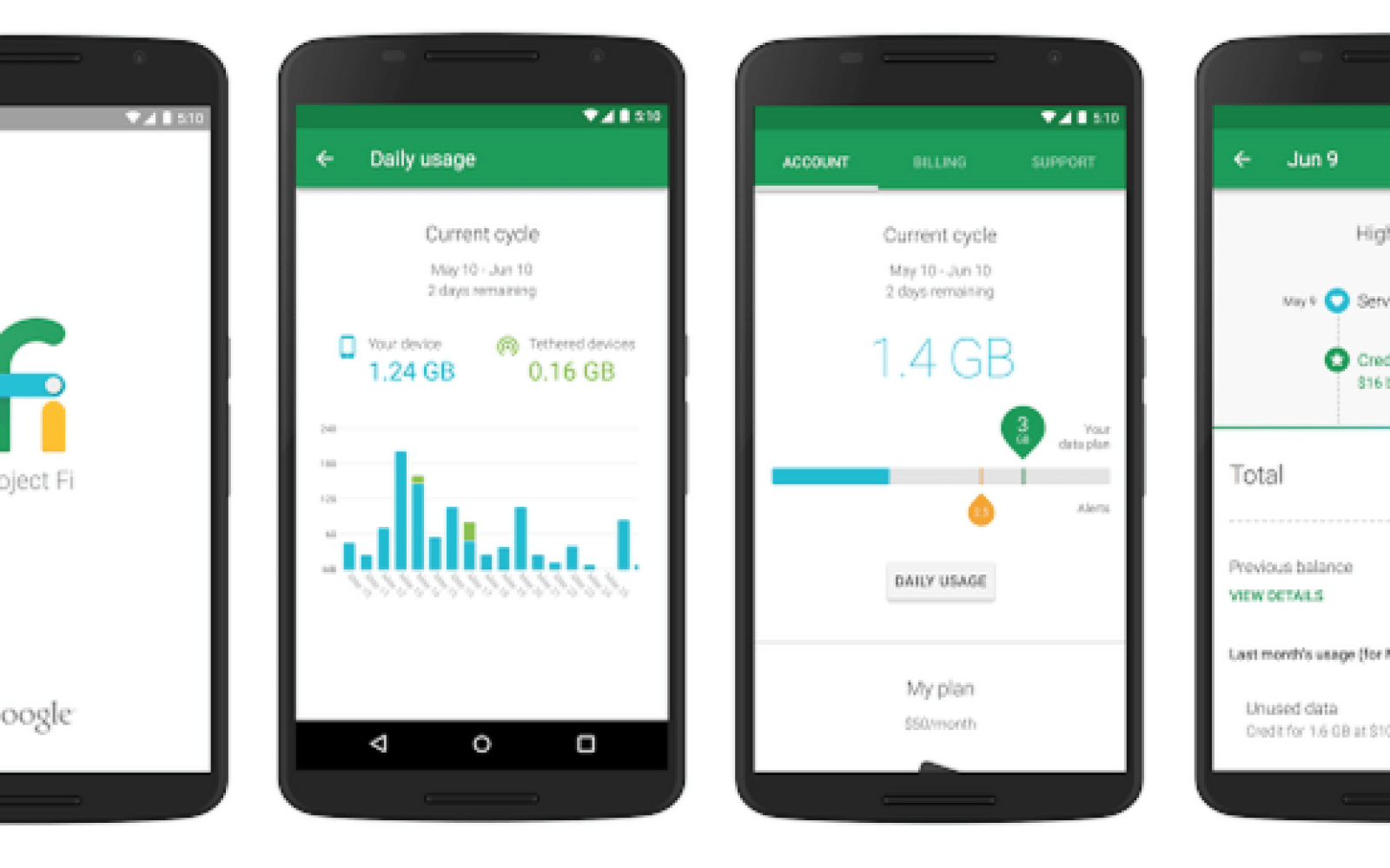 Google officially announces its mobile network service