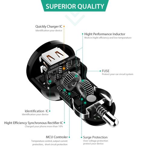 Aukey Quick Charge 2.0 30W 2 Ports USB Car Charger Adapter