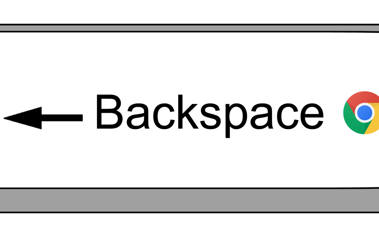Starting with Chrome 52, Google will disable the use of Backspace as