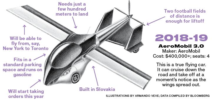 e-aircraft 3