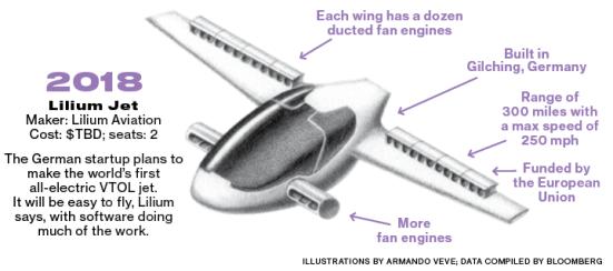 e-aircraft 5