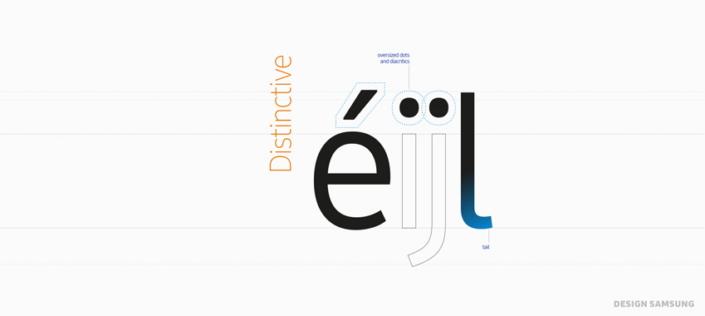 SamsungOne-Typeface_Main_6