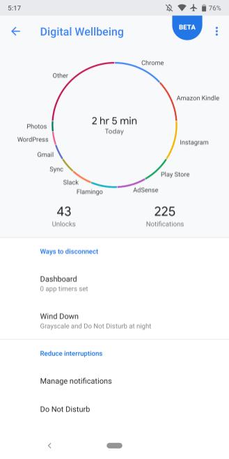 digital-wellbeing-beta-dashboard