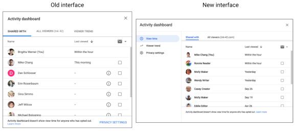 Google Docs activity dashboard
