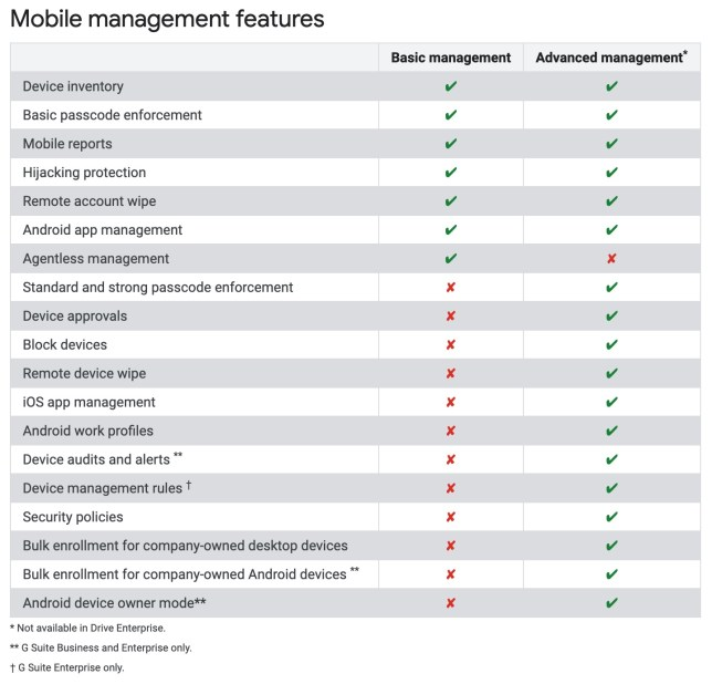g-suite-mobile-management-android
