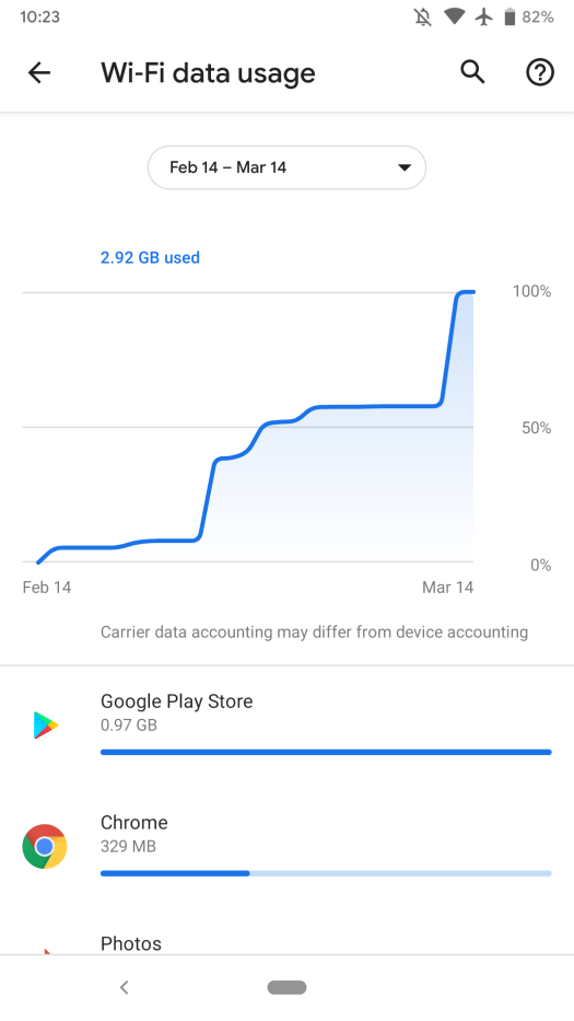 Android Q Beta 1 Data usage