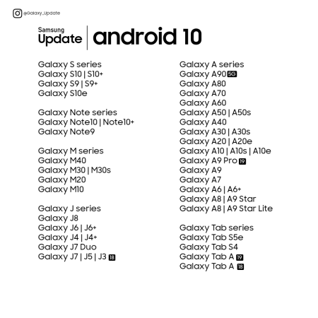 android_10_unofficial_samsung_list