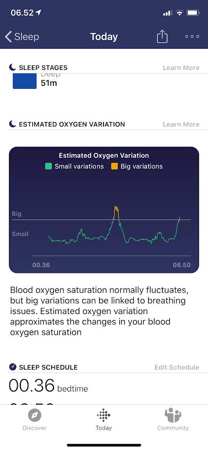 fitbit-sp02-blood-oyxgen