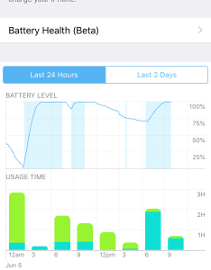 The  usage time bar chart is  visual representation of screen off and on with each color coded into light green representing also ios adds new graphs to show you how your battery level changed rh to mac