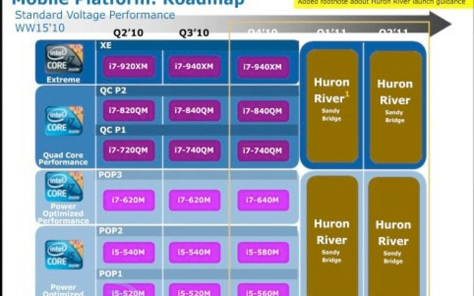 Intel processor map hints MacBook Pro chip upgrades - 9to5Mac on networking map, samsung map, intel core, hard drive map,
