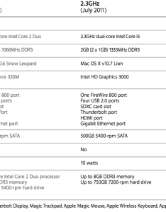 Mac mini comparison chart also detailed charts of new and old macbook airs minis rh to mac