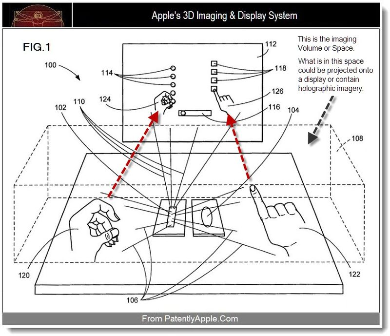 Apple's 3D Display & Imaging patent could lead to Kinect