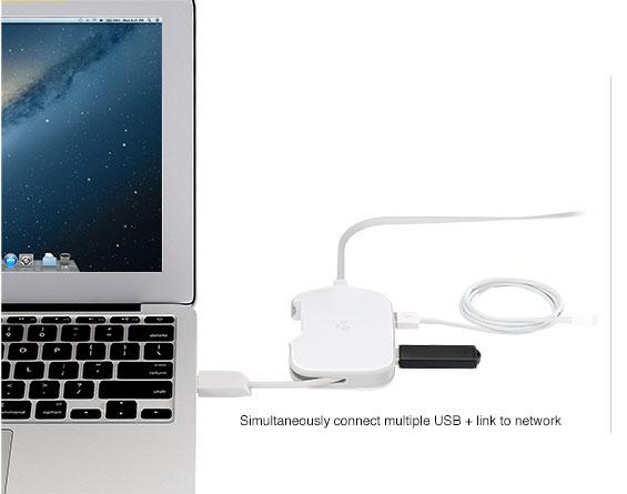 macbook_Kanex-DualRole