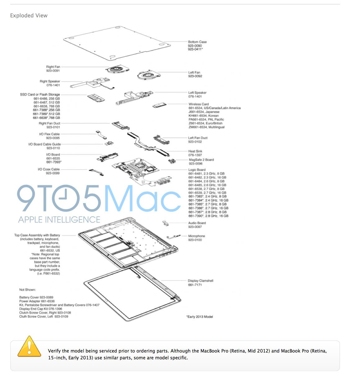 new model early 2013 retina macbook pros use some upgraded rh 9to5mac com macbook pro 13 parts list 2017 macbook pro parts diagram