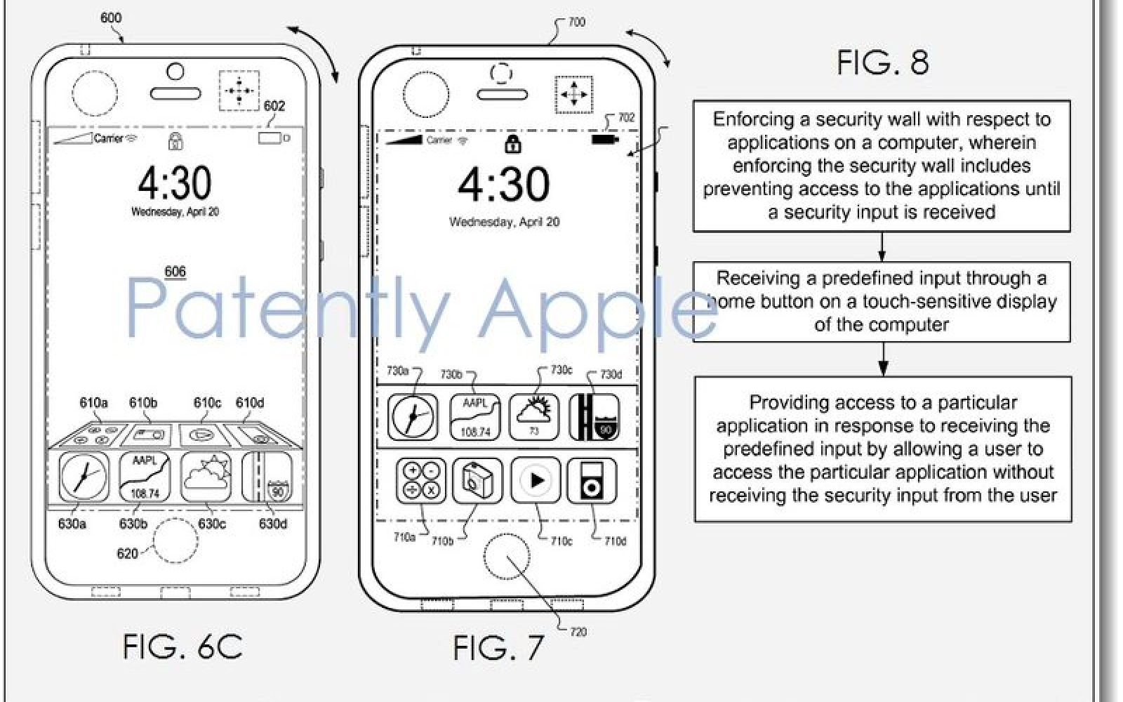 Apple patents detail quick app access on lockscreen, touch sensitive home button & unlikely tablet/notebook hybrid