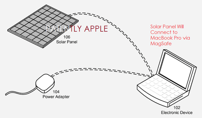 Apple working on innovative solar charging system for