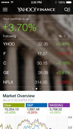 Yahoo-Finance-02