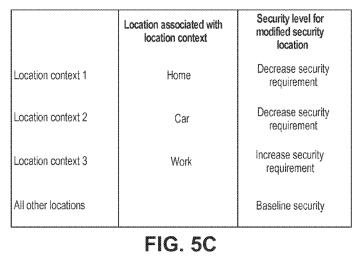 Apple-Patent-app-july-3-05