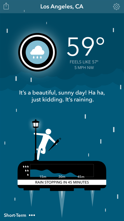 CARROT Weather's forecast includes a 100% chance of snark