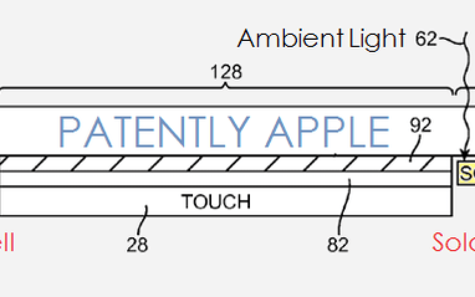 Apple patent hints at potential solar cell embedded touch screens