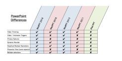 Microsoft-Office-Comparison-Parallels-05