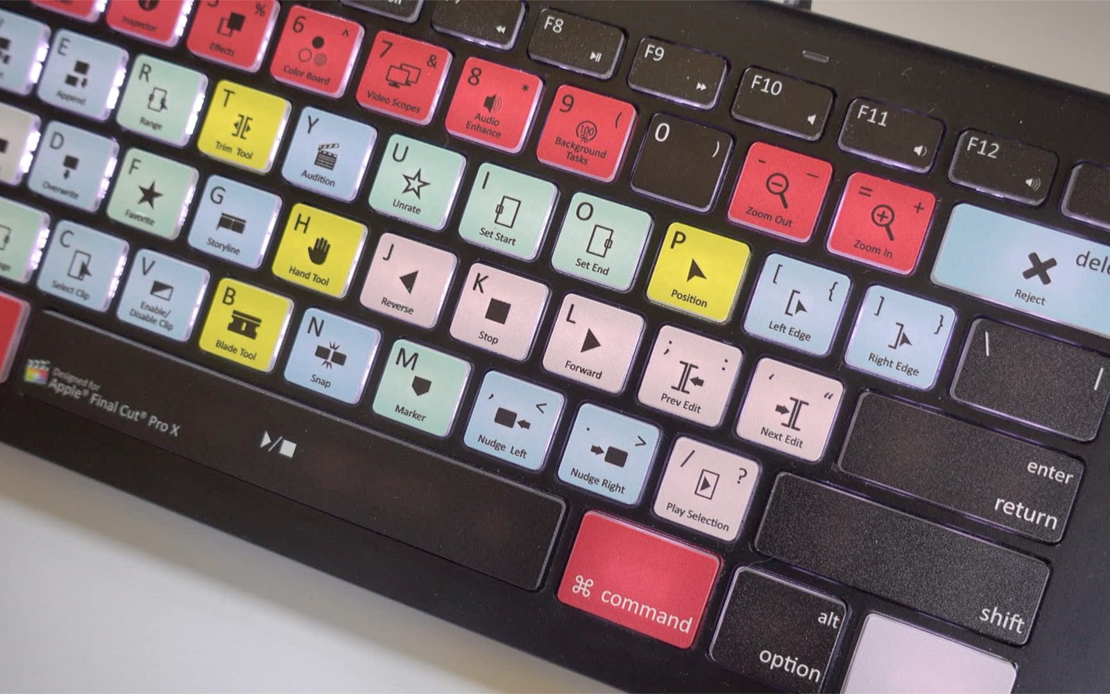 Editors Keys Keyboard Shortcut Stickers ✓ Satu Sticker