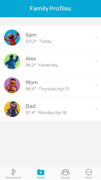SS_Family_Profiles