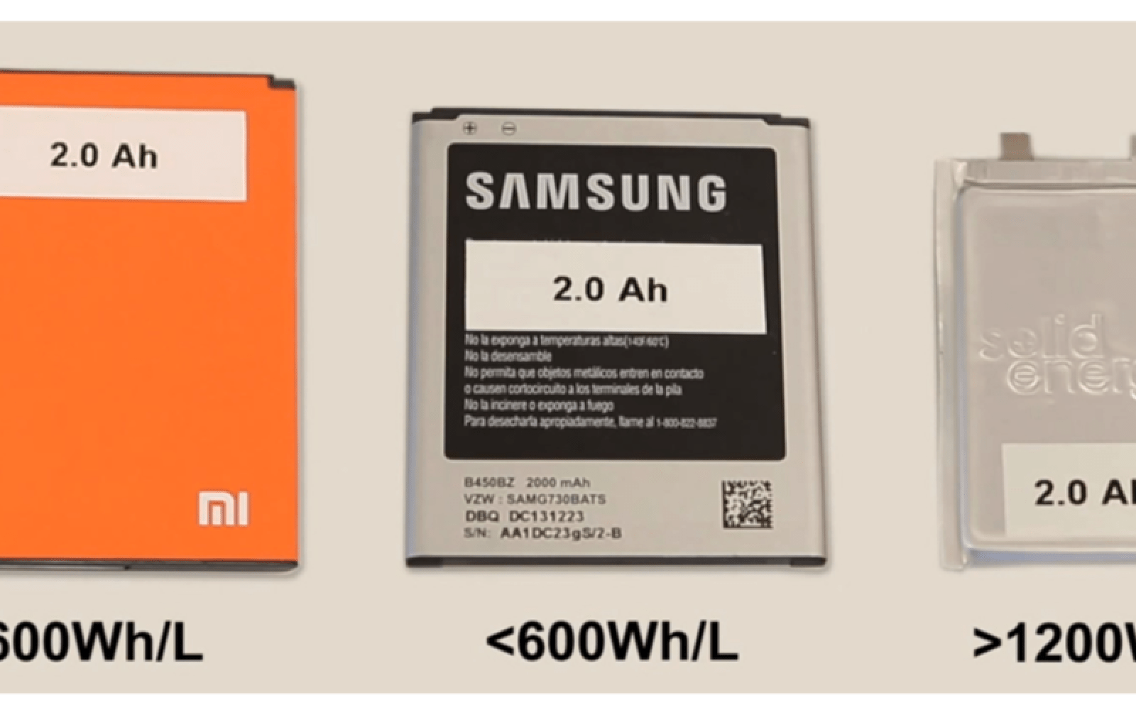 New lithium metal tech holds out promise of double-life batteries by 2017