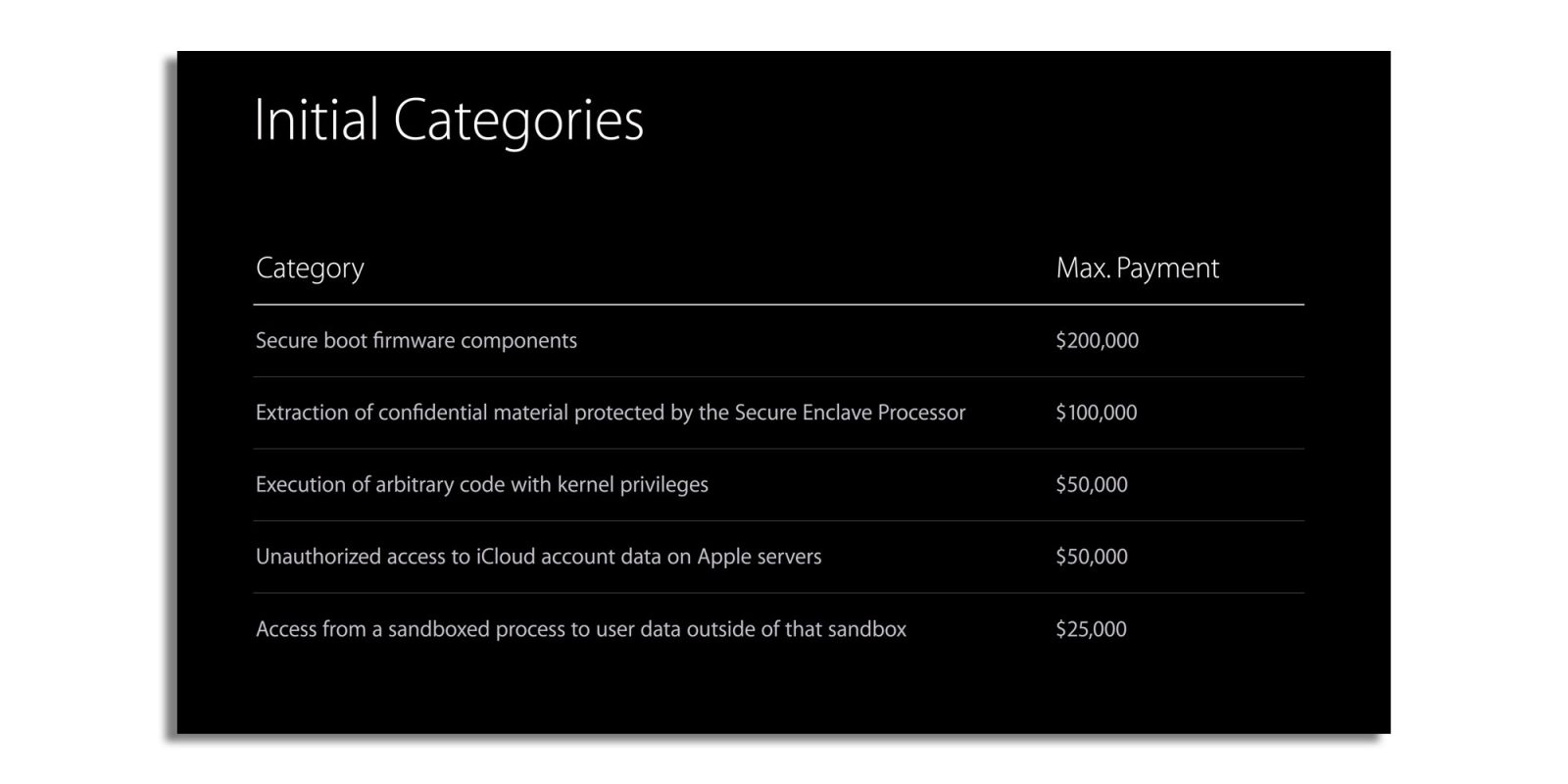 Apple's bug bounty program faltering due to low payouts to