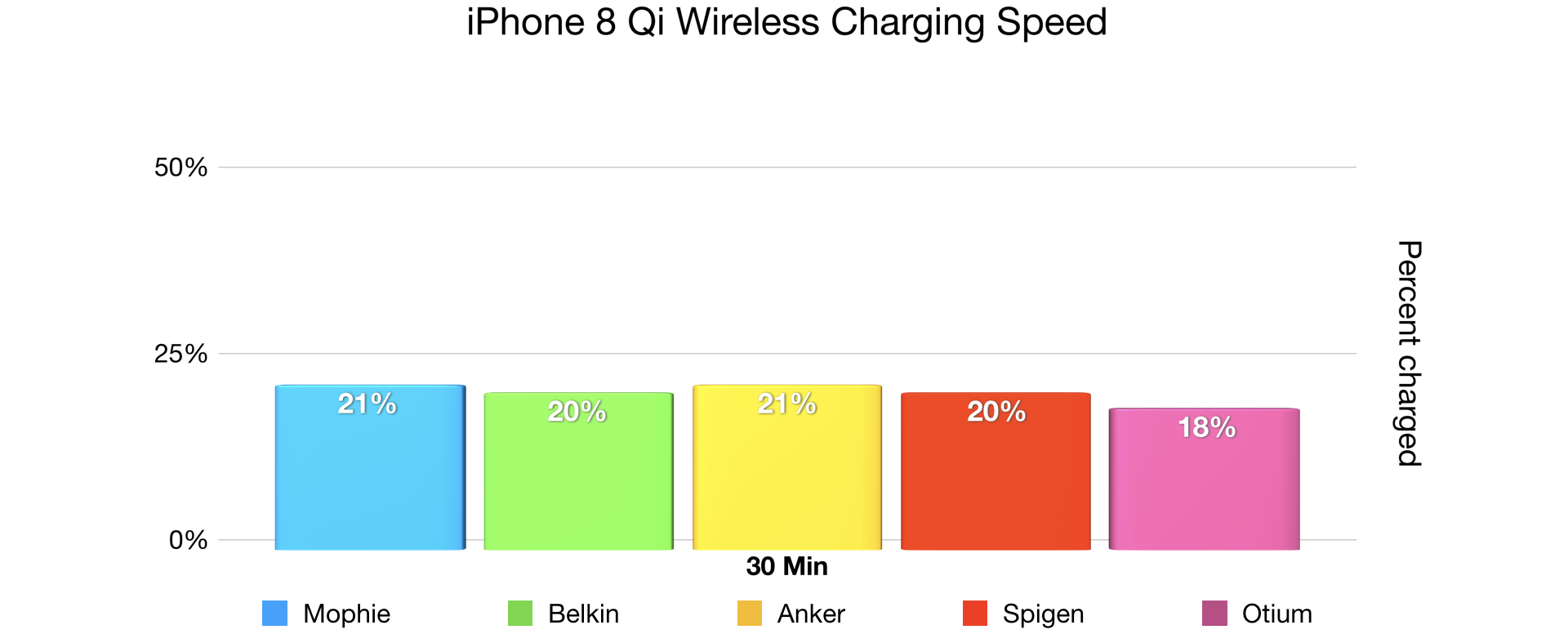 hight resolution of about fast wireless charging