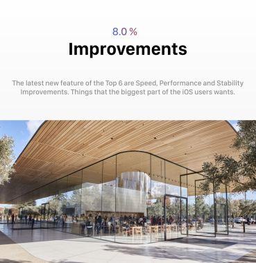 4 iOS 12 wishlist improvements