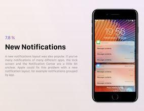 5 iOS 12 wishlist notifications