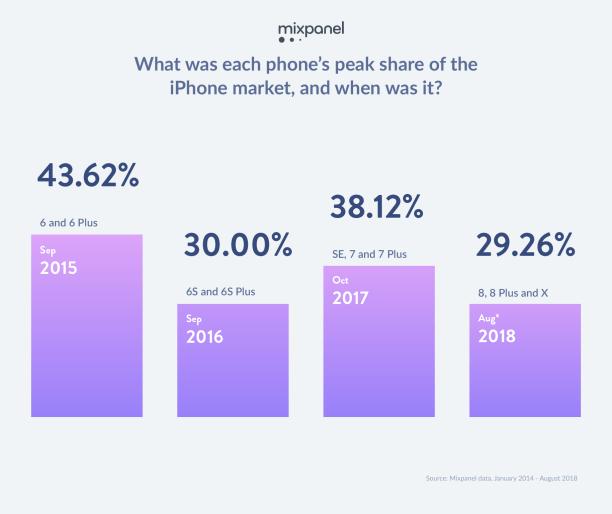 iOS-Trends-Info-Tidbit-2@2x-1