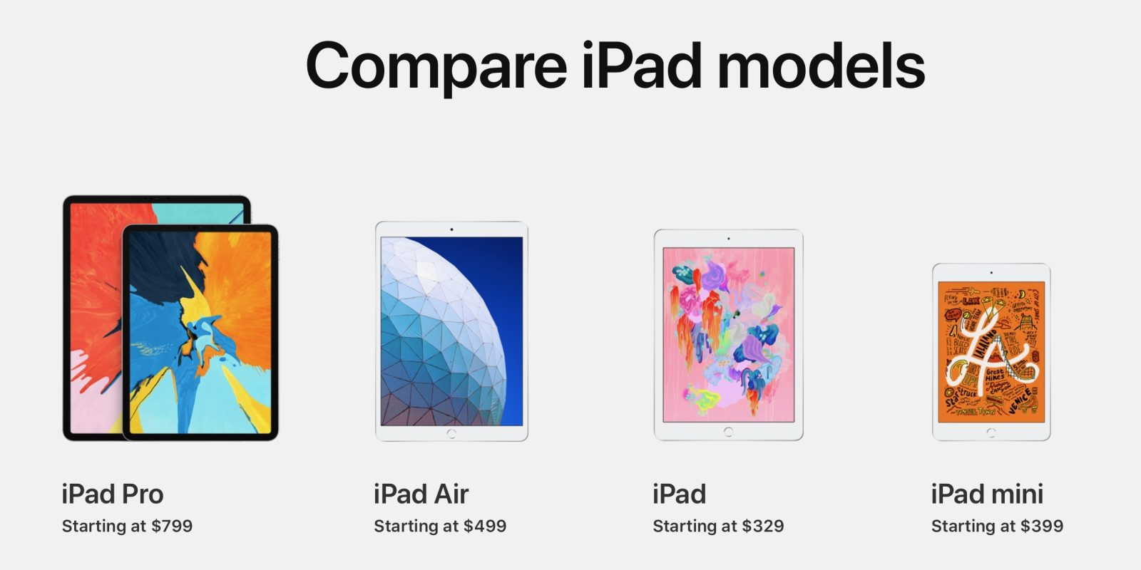 which ipad should you